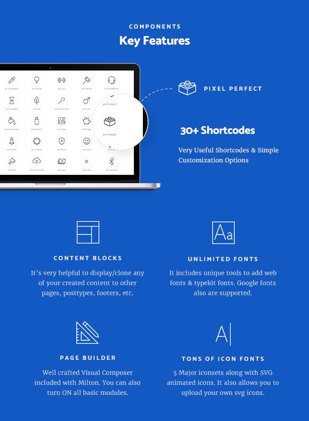 Milton | Multipurpose Creative WordPress Theme - 3